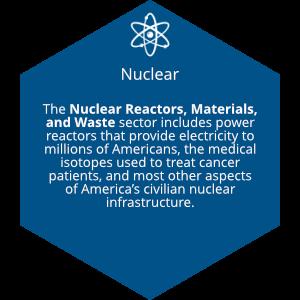 11 - Nuclear