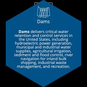 3 - Dams
