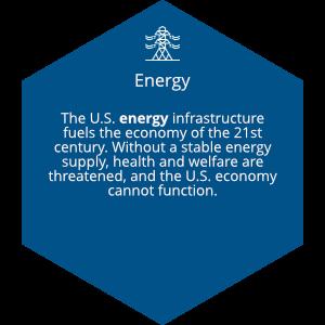 4 - Energy