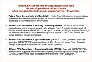 Encryption Value Chart